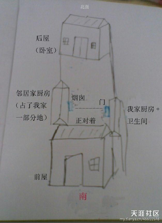 邻人家烟囱对着我家厨房门,妈妈身体欠好,求高人帮手看看