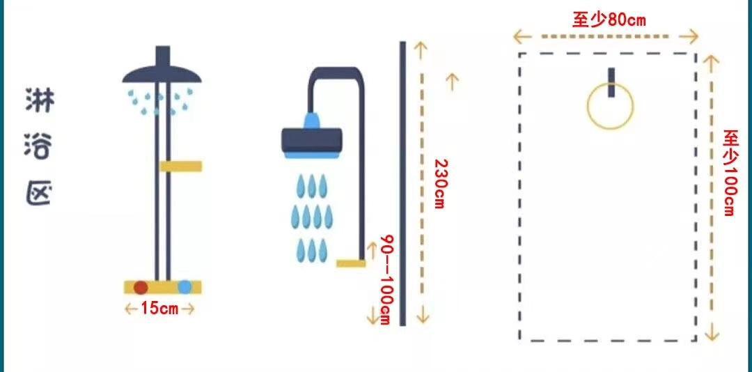 #楚雄#鹤立#楚雄毛坯房拆修#好欠好 卫生间浴缸区和淋浴区尺寸别离是几: