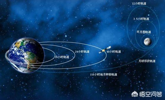为什么飞机离开地球表面那么久<strong>起飞网</strong>,而不用考虑地球自转的速度,难道惯性可以一直存在吗?
