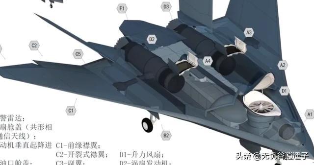 近日中国研发中的垂直起降飞机曝光<strong>起飞网</strong>,对比国外中国处于什么水平?