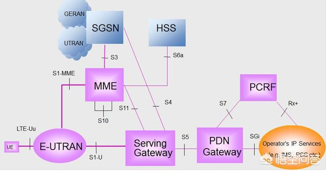 如何看待上海联通19年9月10日无信号断网?